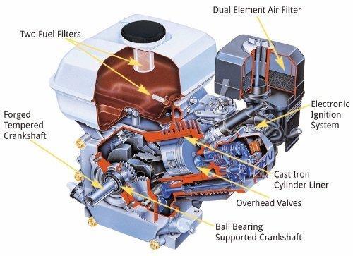 Motor HONDA GX 160 - 5.5 HP