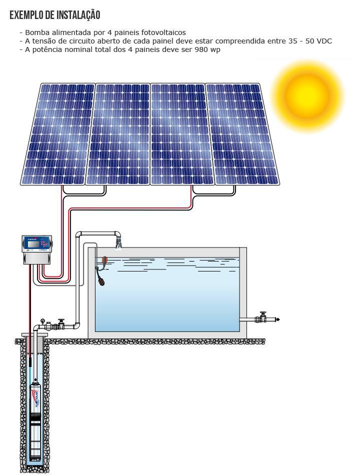 Kit Pedrollo Fluid Solar 4/4 - 39mts - 6100 l/h